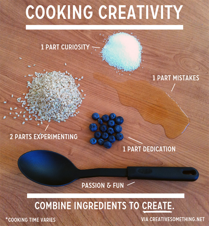 cooking-creativity